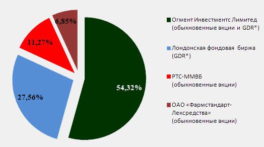 Украина последние новости что будет дальше